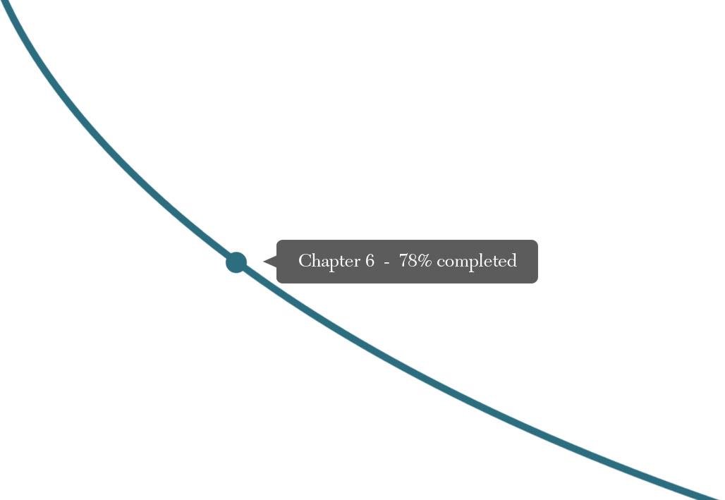 Tablo scholar retention graph